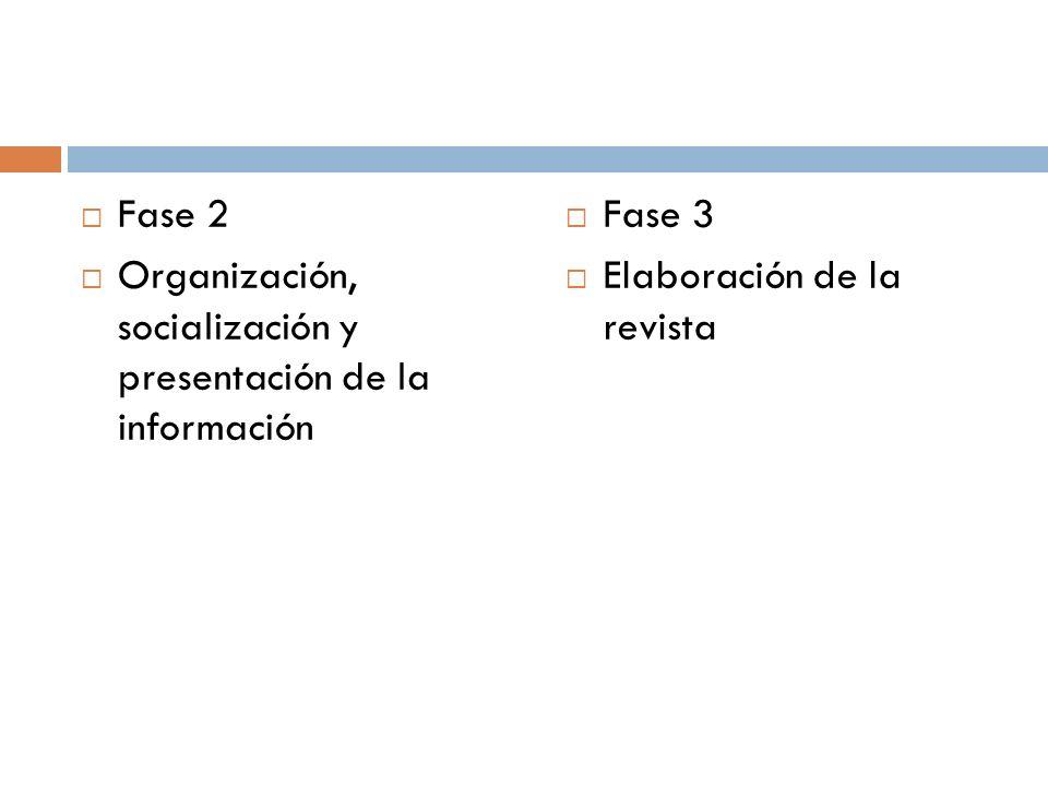 Fase 2Organización, socialización y presentación de la información.