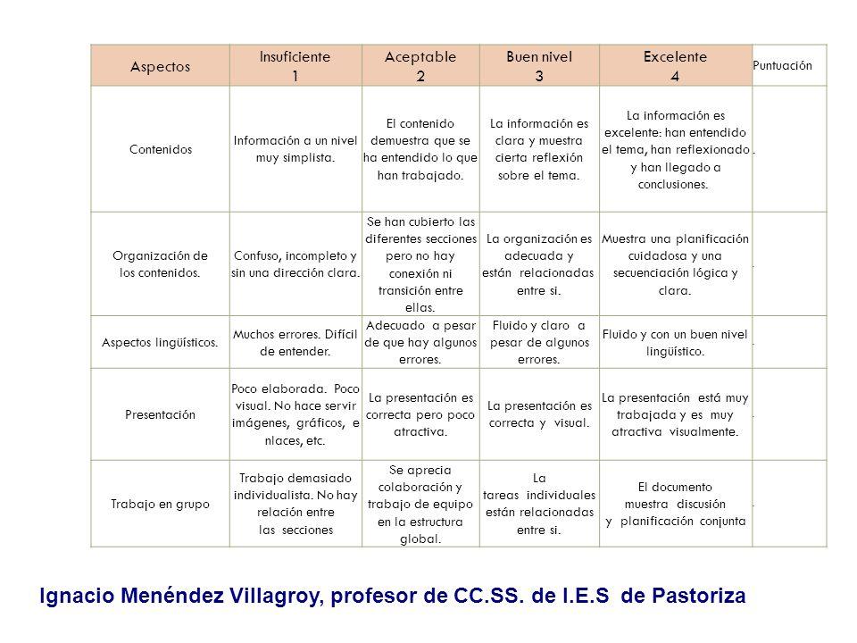 Ignacio Menéndez Villagroy, profesor de CC.SS. de I.E.S de Pastoriza