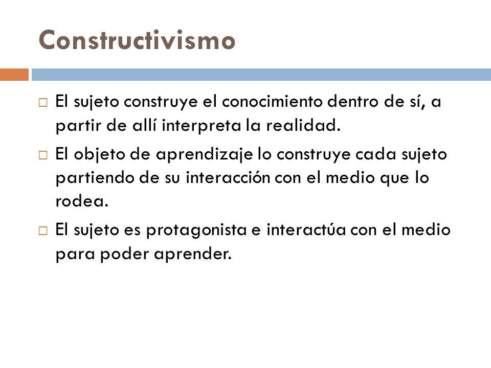 ConstructivismoEl sujeto construye el conocimiento dentro de sí, a partir de allí interpreta la realidad.