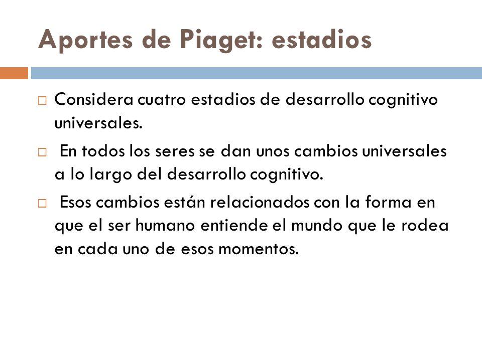 Aportes de Piaget: estadios