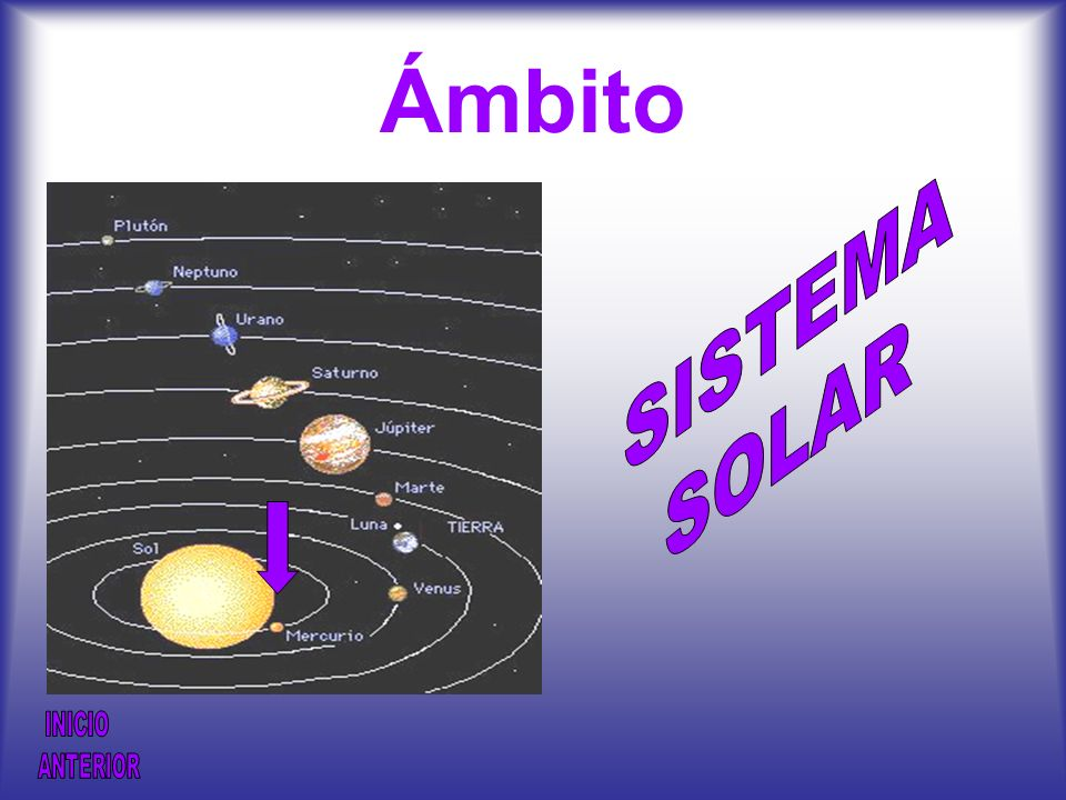 Ámbito SISTEMA SOLAR INICIO ANTERIOR