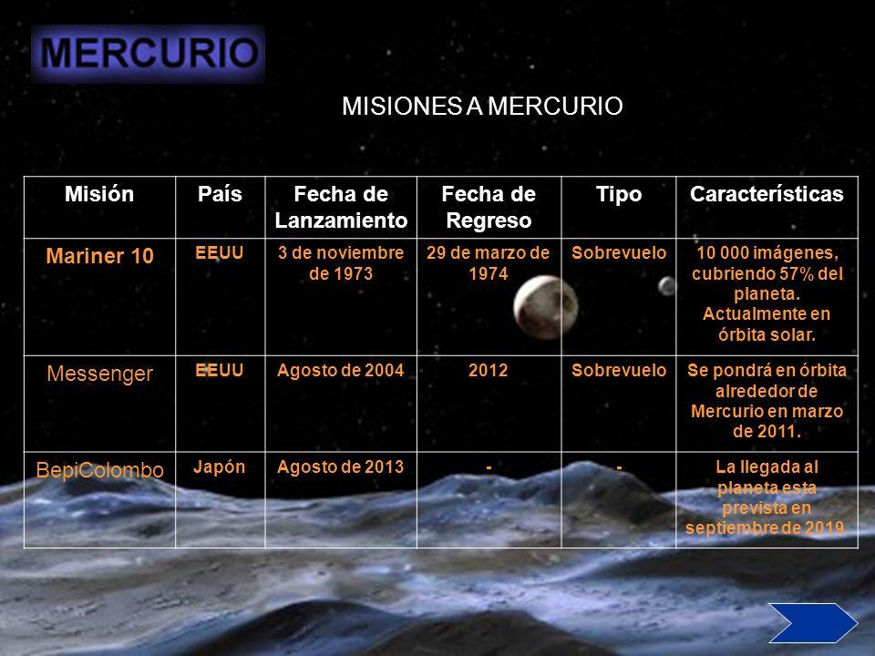 Misiones a Mercurio: MISIONES A MERCURIO Misión País