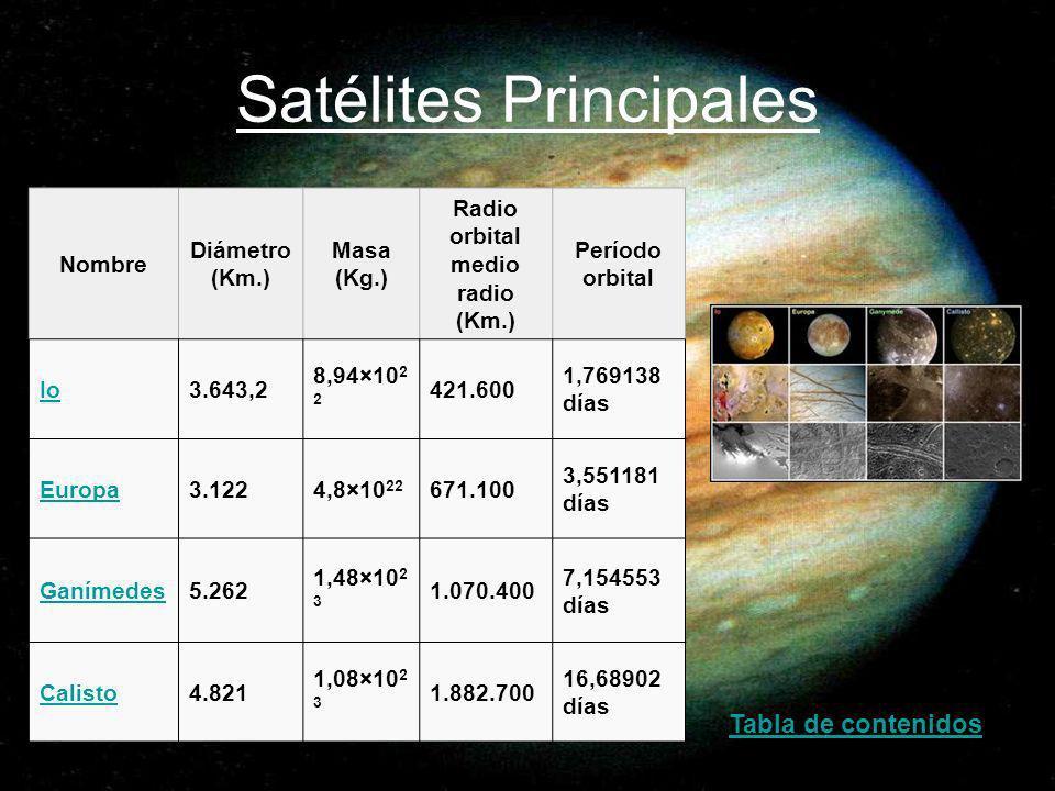 Satélites Principales
