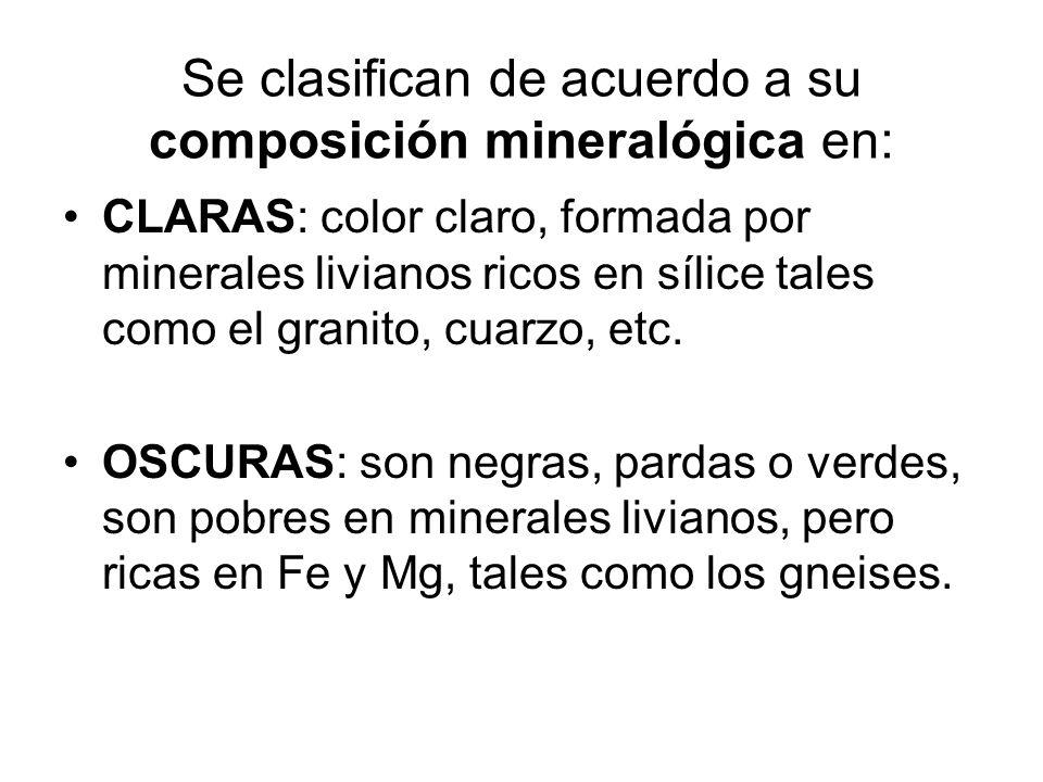 Se clasifican de acuerdo a su composición mineralógica en: