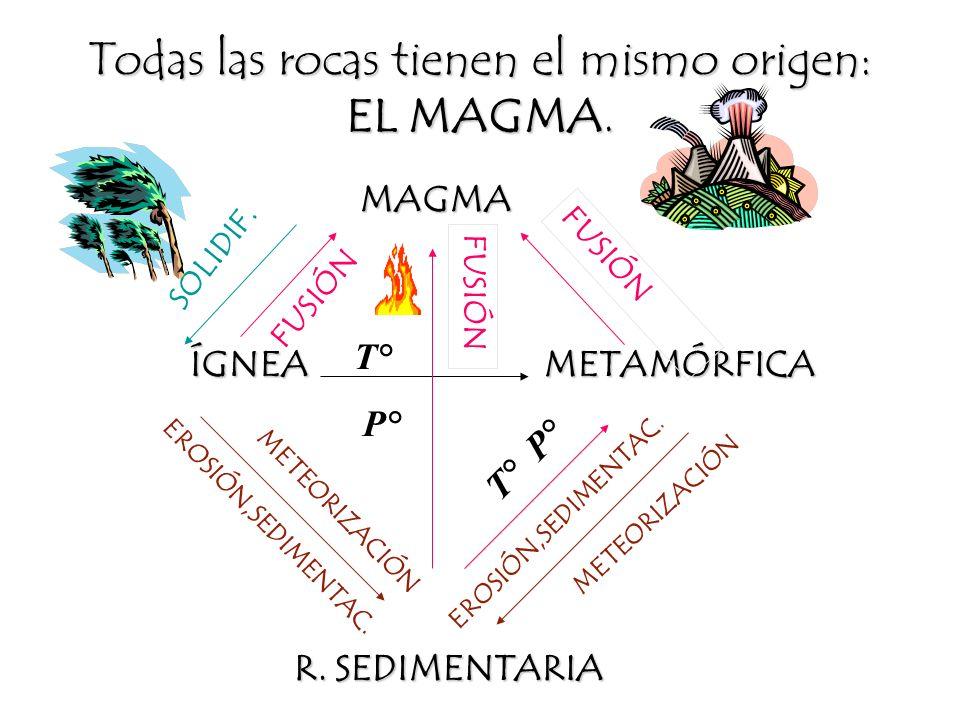 Todas las rocas tienen el mismo origen: EL MAGMA.