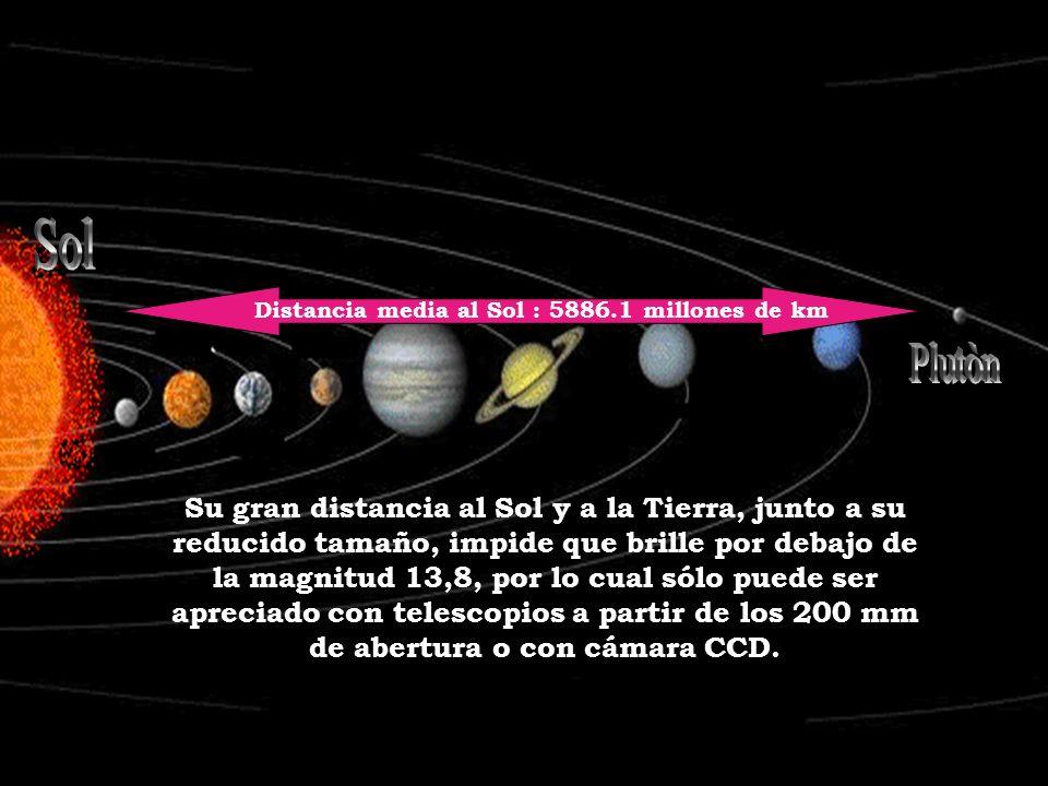 Sol Distancia media al Sol : 5886.1 millones de km. Plutòn.