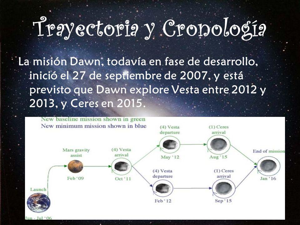 Trayectoria y Cronología