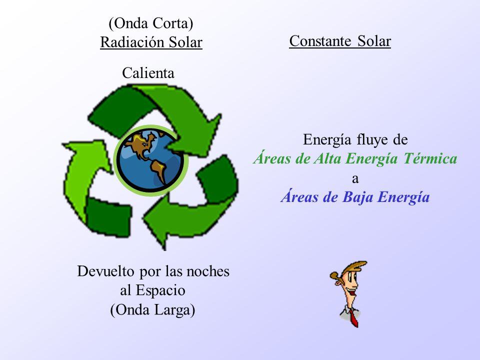 Áreas de Alta Energía Térmica