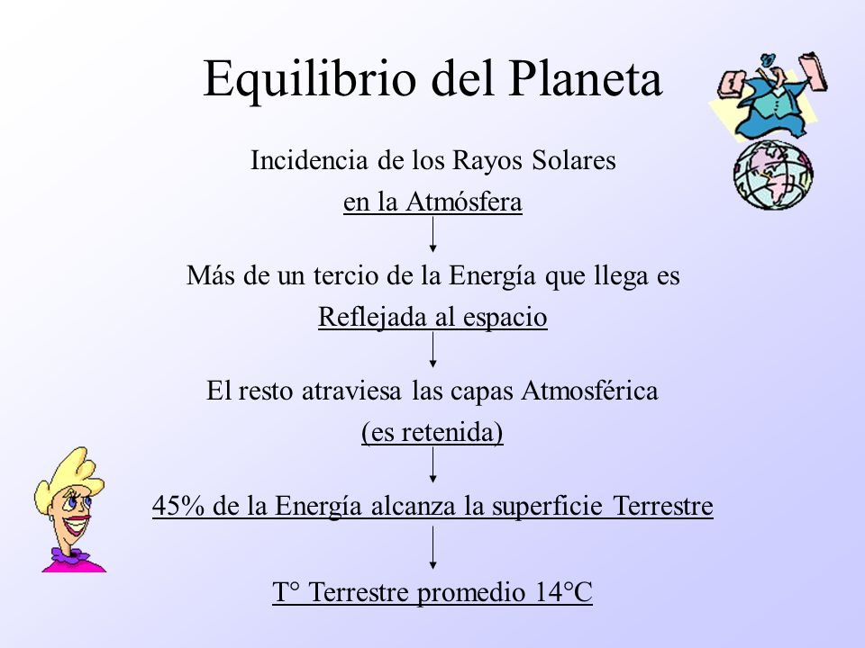 Equilibrio del Planeta