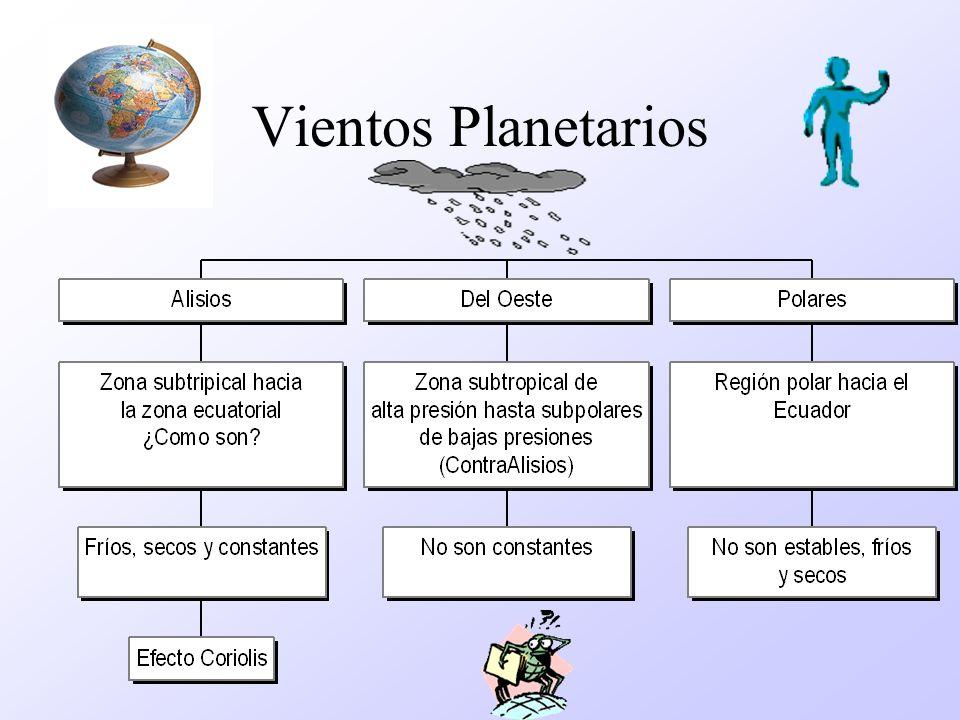 Vientos Planetarios