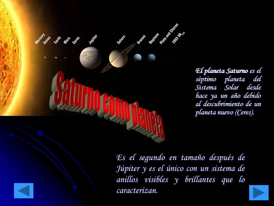 El planeta Saturno es el séptimo planeta del Sistema Solar desde hace ya un año debido al descubrimiento de un planeta nuevo (Ceres).