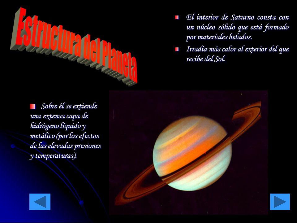 Estructura del Planeta