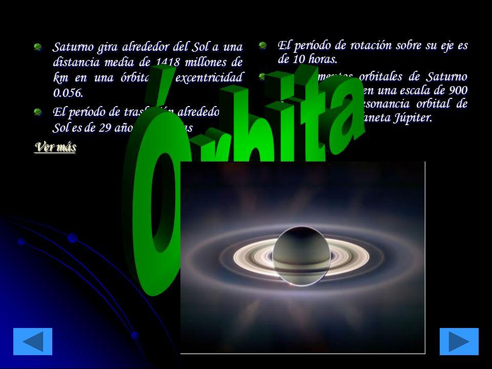 Órbita Saturno gira alrededor del Sol a una distancia media de 1418 millones de km en una órbita de excentricidad 0.056.
