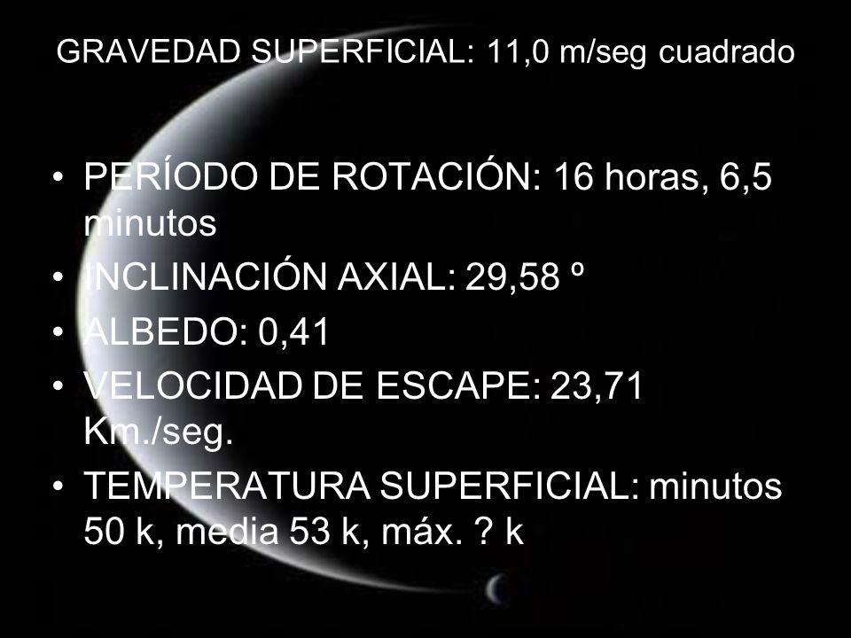 GRAVEDAD SUPERFICIAL: 11,0 m/seg cuadrado