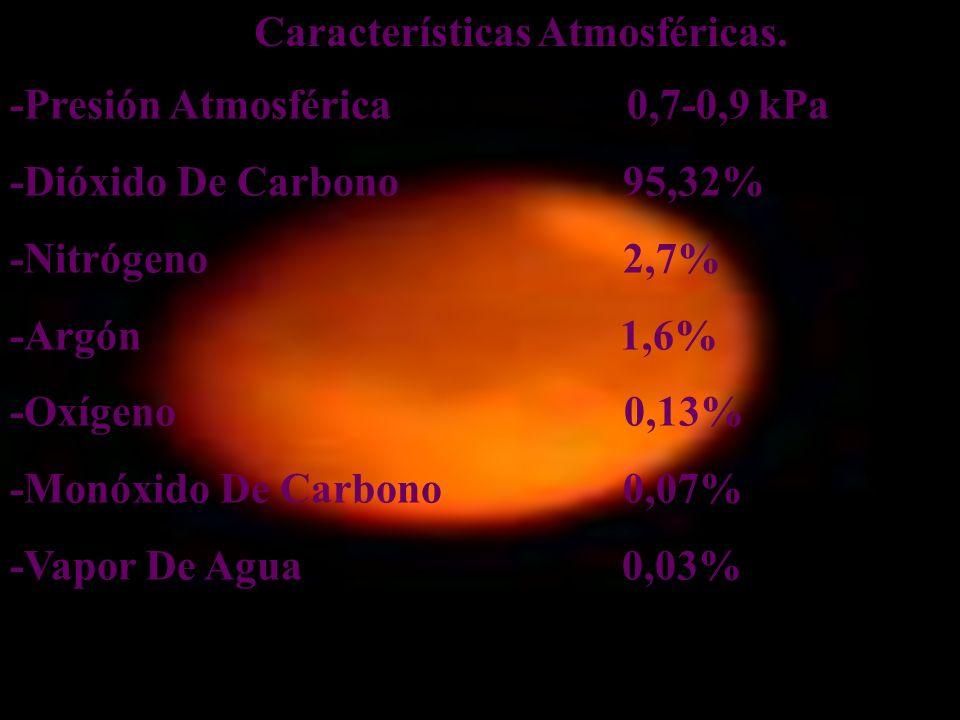 Características Atmosféricas.