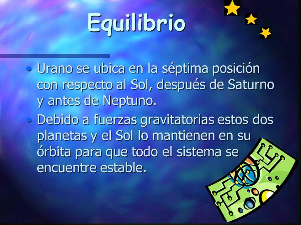 Equilibrio Urano se ubica en la séptima posición con respecto al Sol, después de Saturno y antes de Neptuno.
