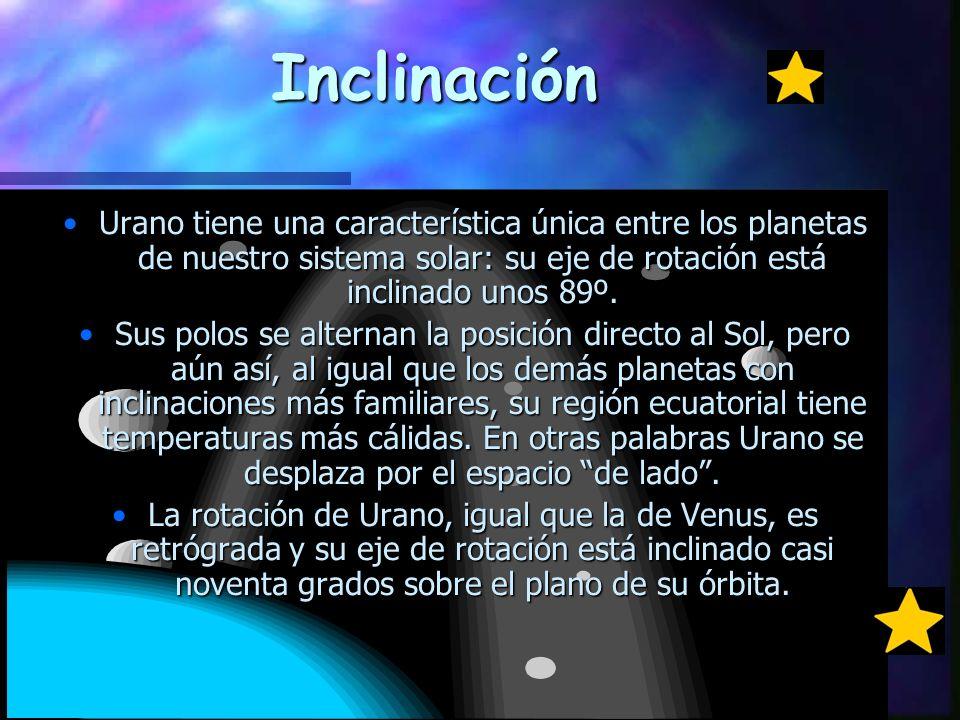 Inclinación Urano tiene una característica única entre los planetas de nuestro sistema solar: su eje de rotación está inclinado unos 89º.