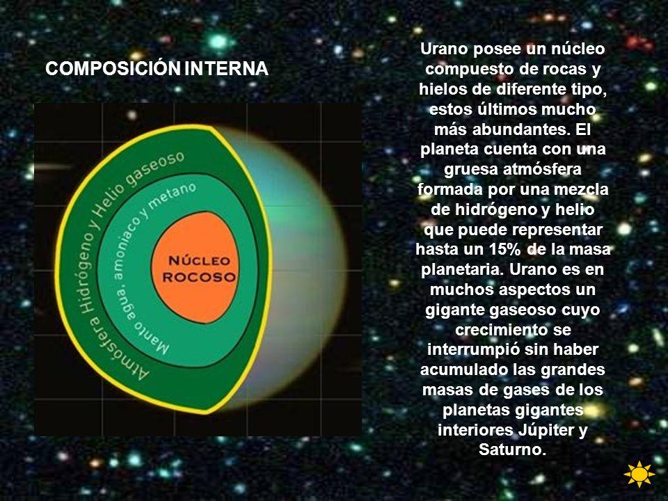 Urano posee un núcleo compuesto de rocas y hielos de diferente tipo, estos últimos mucho más abundantes. El planeta cuenta con una gruesa atmósfera formada por una mezcla de hidrógeno y helio que puede representar hasta un 15% de la masa planetaria. Urano es en muchos aspectos un gigante gaseoso cuyo crecimiento se interrumpió sin haber acumulado las grandes masas de gases de los planetas gigantes interiores Júpiter y Saturno.