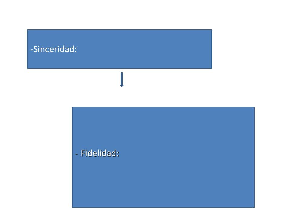 -Sinceridad: - Fidelidad: