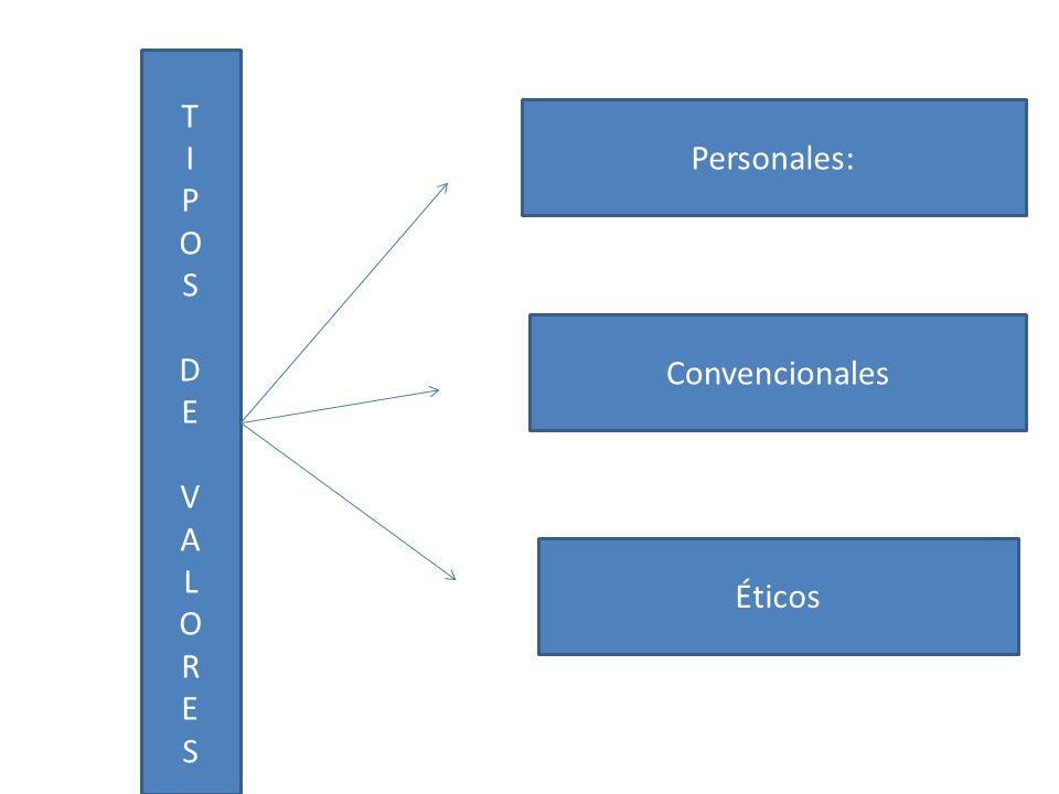 T I P O S D E V A L R Personales: Convencionales Éticos