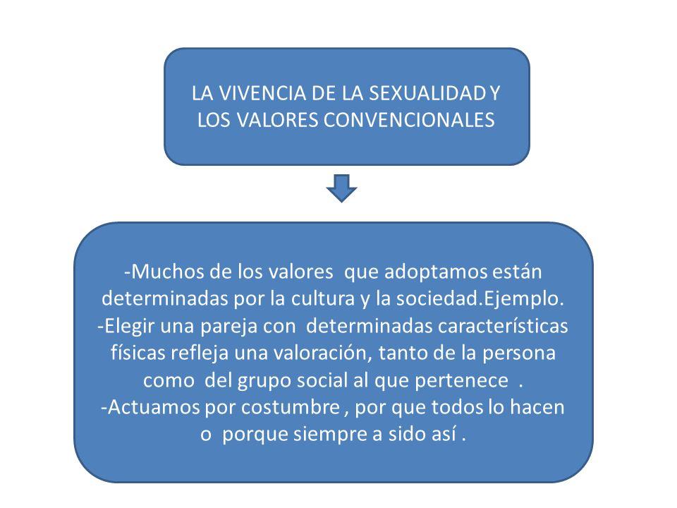 LA VIVENCIA DE LA SEXUALIDAD Y LOS VALORES CONVENCIONALES
