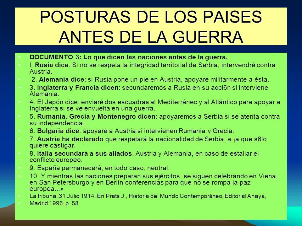 POSTURAS DE LOS PAISES ANTES DE LA GUERRA