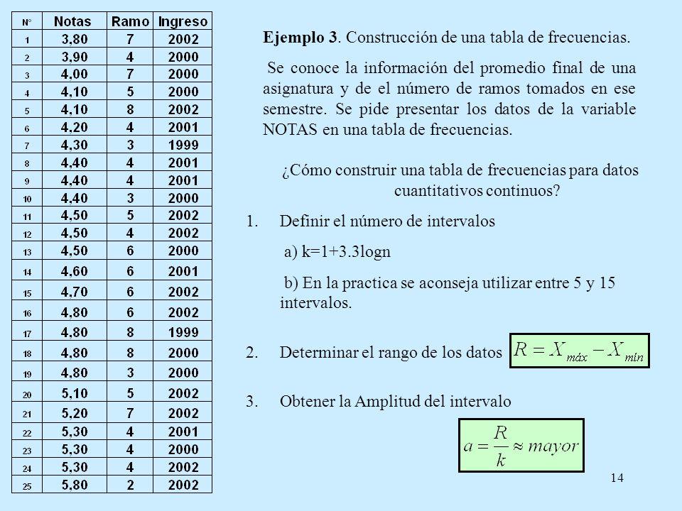 Ejemplo 3. Construcción de una tabla de frecuencias.