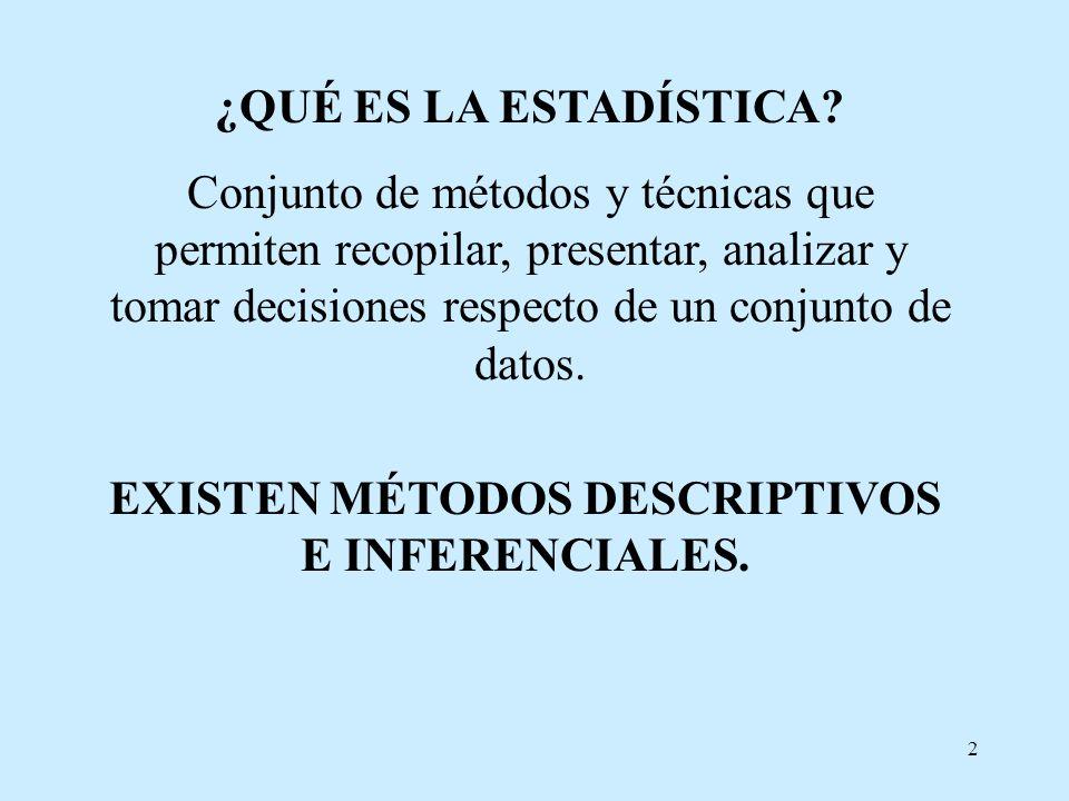EXISTEN MÉTODOS DESCRIPTIVOS E INFERENCIALES.