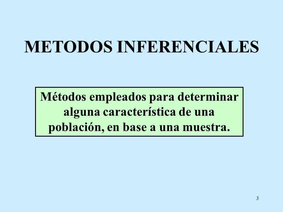 METODOS INFERENCIALES