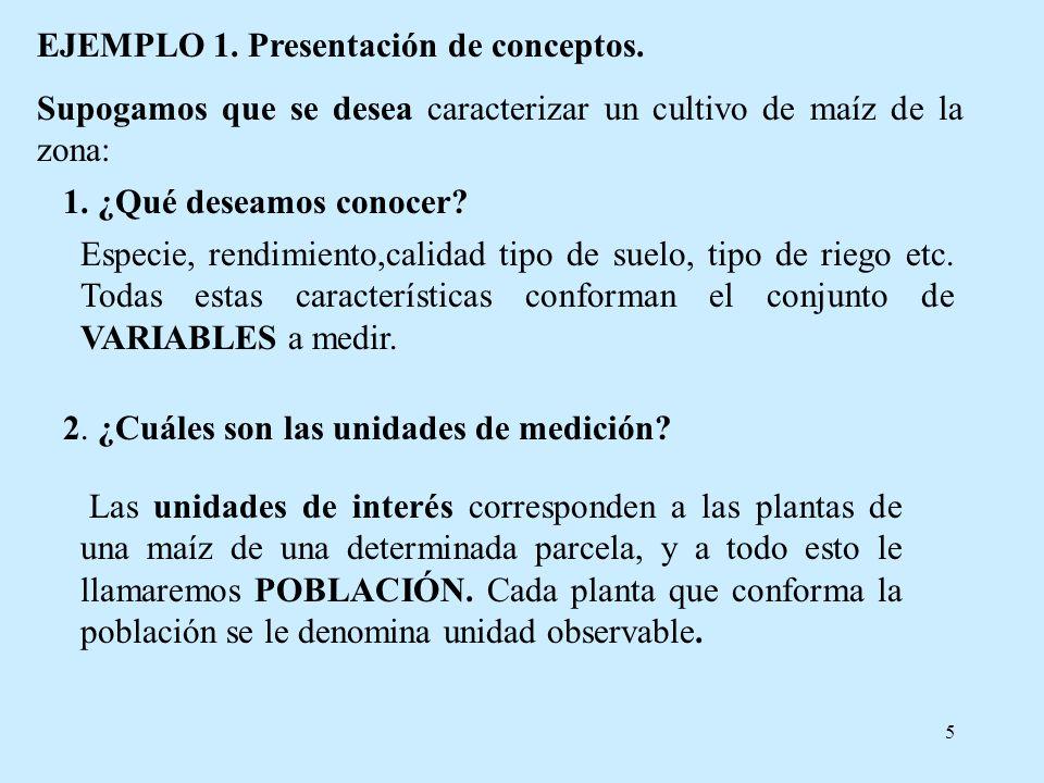 EJEMPLO 1. Presentación de conceptos.