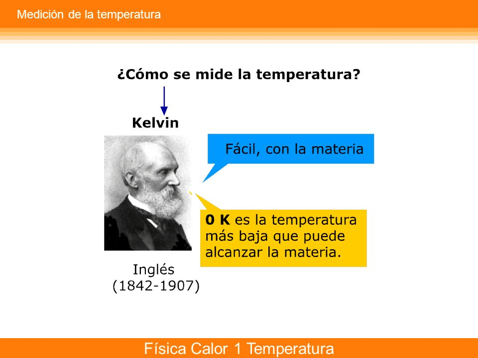 Medición de la temperatura