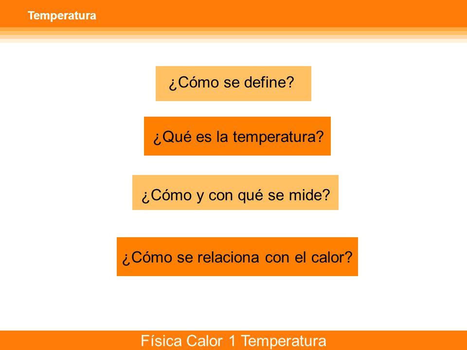 ¿Cómo se relaciona con el calor
