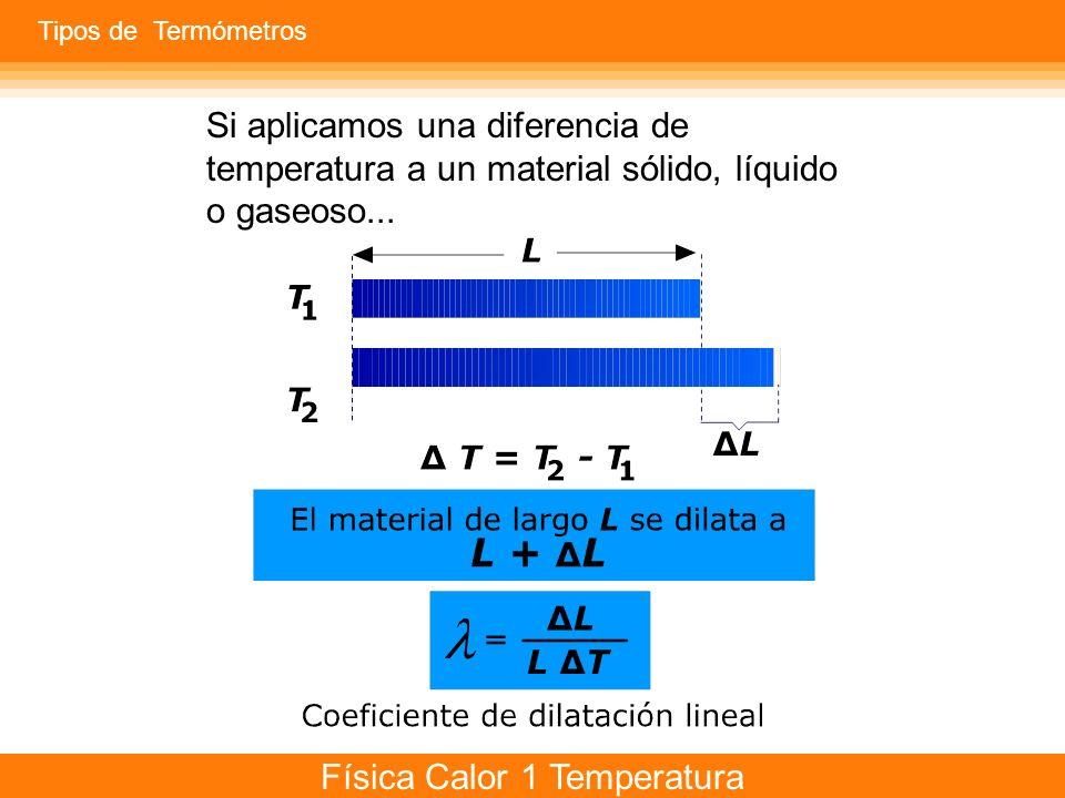 Tipos de Termómetros Si aplicamos una diferencia de temperatura a un material sólido, líquido o gaseoso...