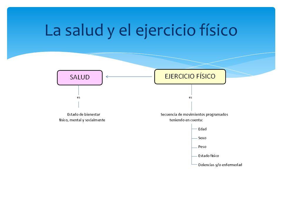 La salud y el ejercicio físico