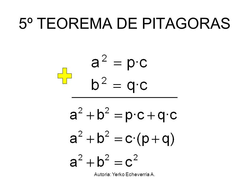 Autoria: Yerko Echeverría A.