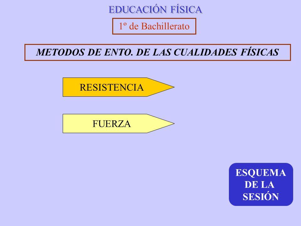 METODOS DE ENTO. DE LAS CUALIDADES FÍSICAS