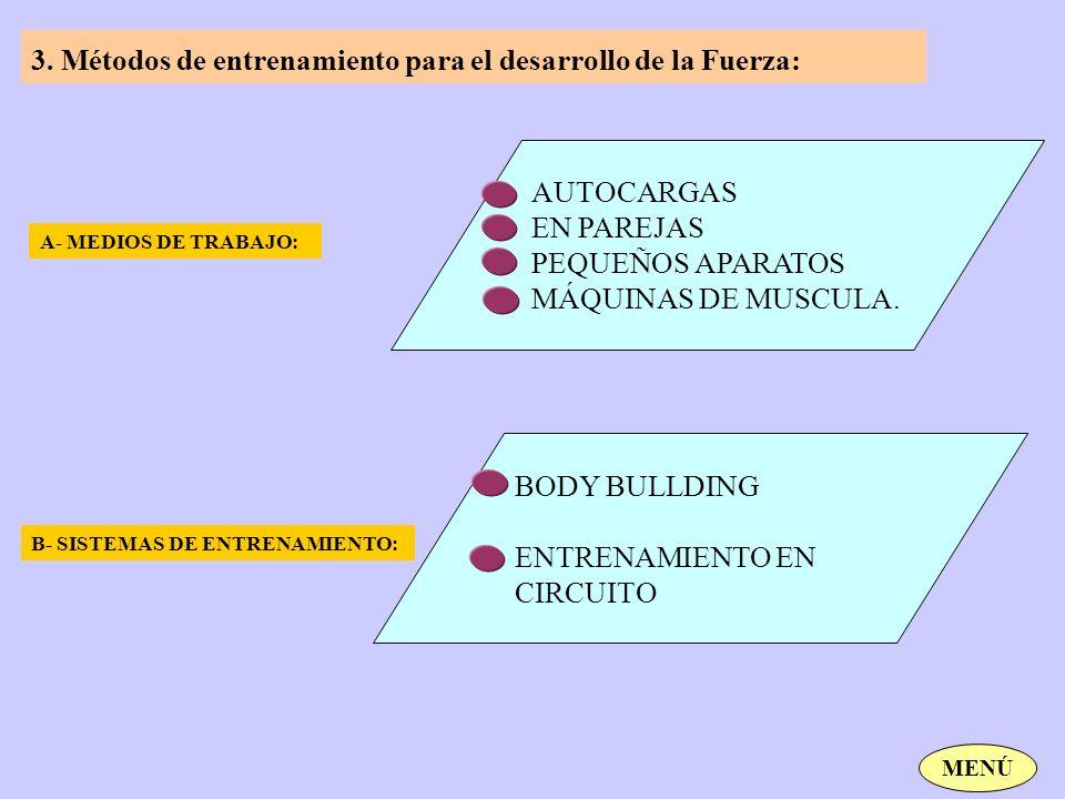 3. Métodos de entrenamiento para el desarrollo de la Fuerza: