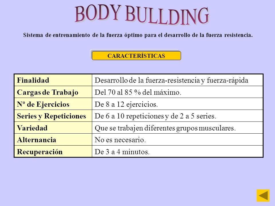 BODY BULLDING Finalidad