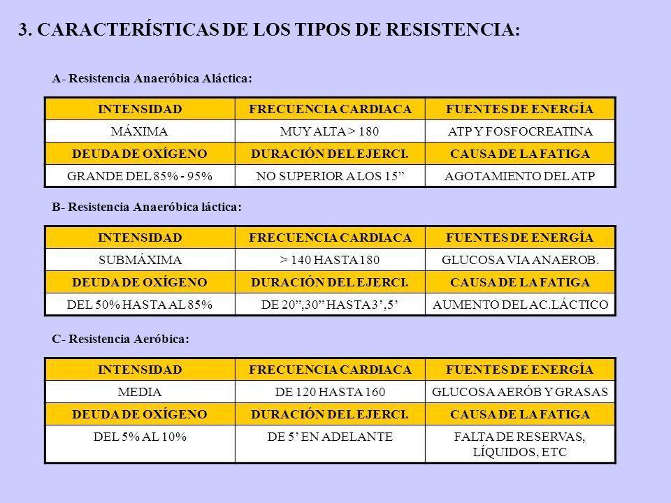 FALTA DE RESERVAS, LÍQUIDOS, ETC