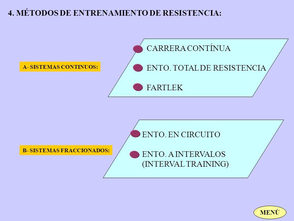 4. MÉTODOS DE ENTRENAMIENTO DE RESISTENCIA: