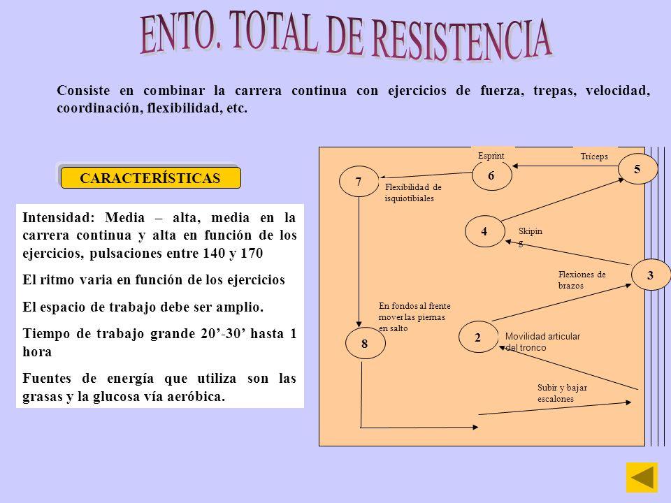 ENTO. TOTAL DE RESISTENCIA