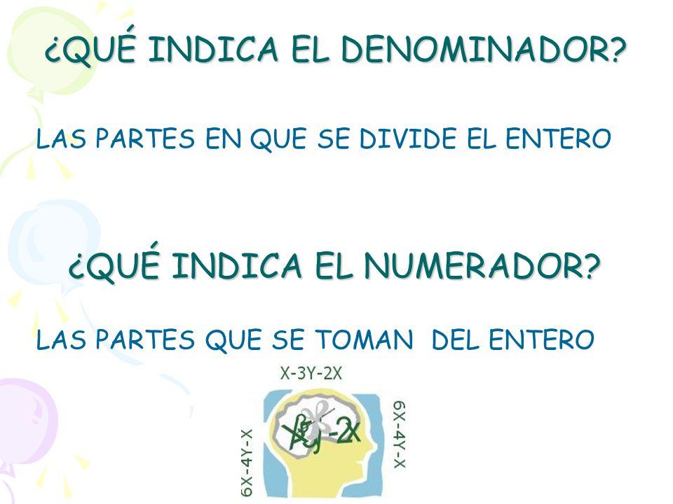 ¿QUÉ INDICA EL DENOMINADOR