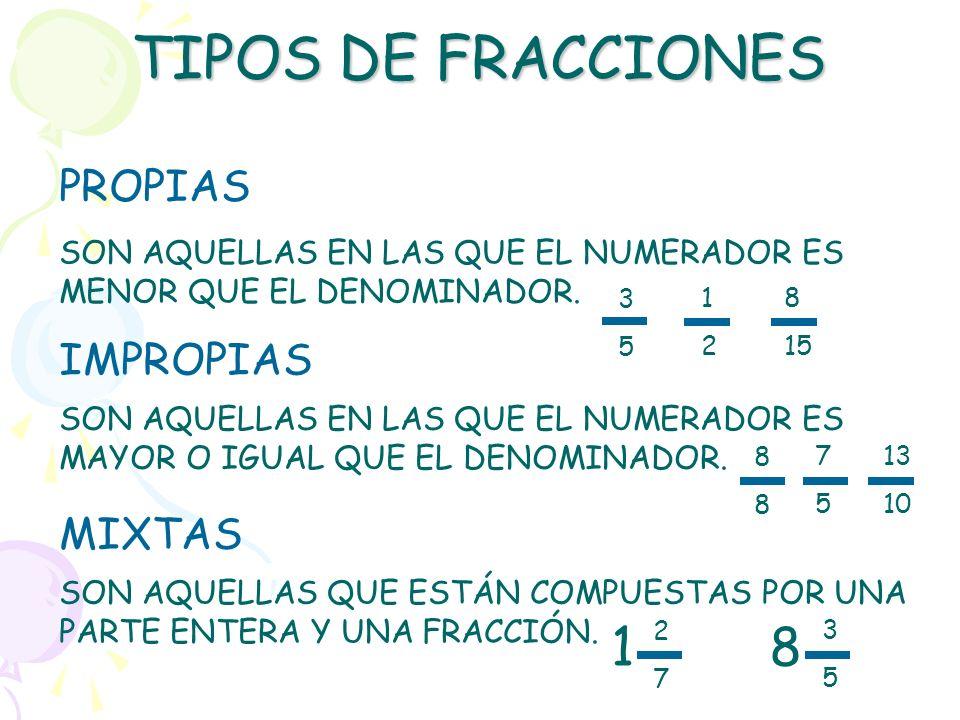 TIPOS DE FRACCIONES 1 8 PROPIAS IMPROPIAS MIXTAS