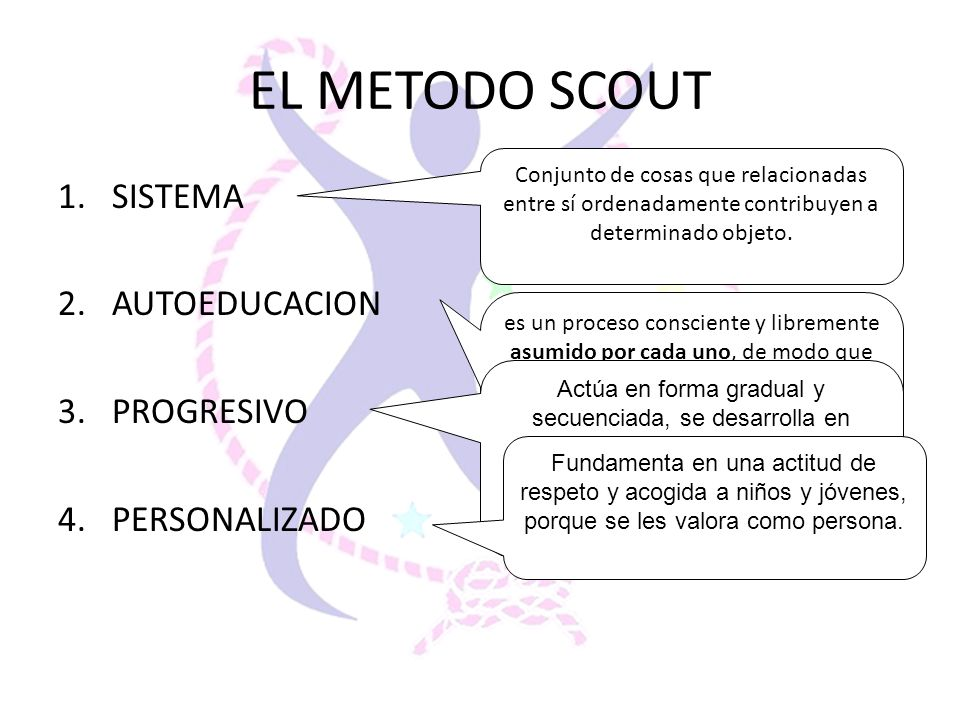 EL METODO SCOUT SISTEMA 2. AUTOEDUCACION 3. PROGRESIVO