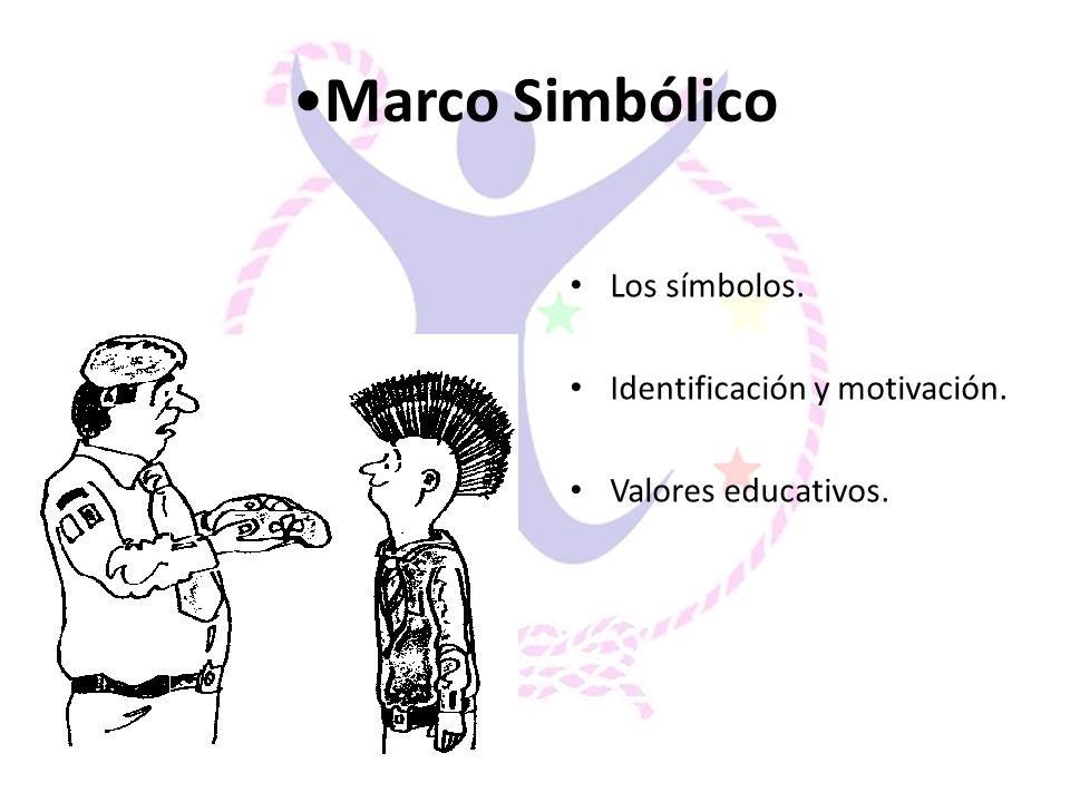 Marco Simbólico Los símbolos. Identificación y motivación.