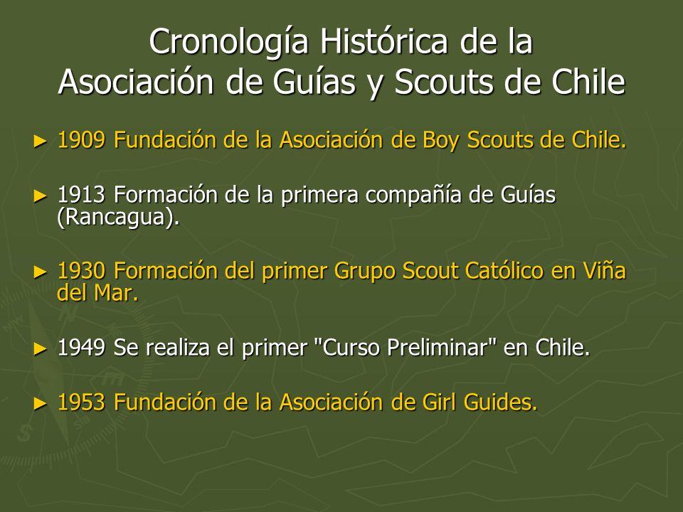 Cronología Histórica de la Asociación de Guías y Scouts de Chile