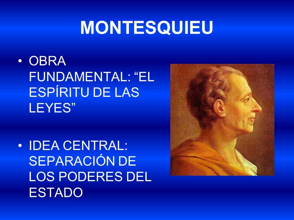 MONTESQUIEU OBRA FUNDAMENTAL: EL ESPÍRITU DE LAS LEYES