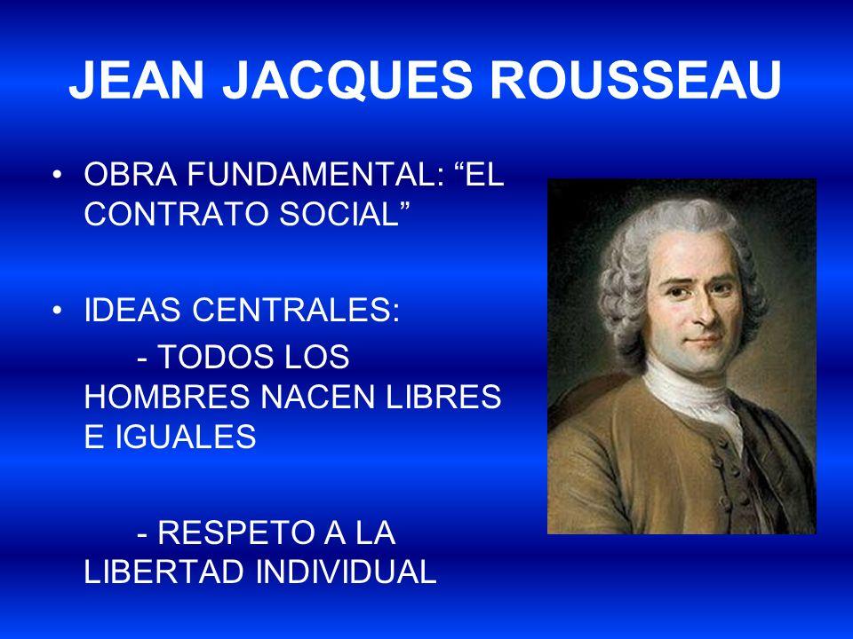 JEAN JACQUES ROUSSEAU OBRA FUNDAMENTAL: EL CONTRATO SOCIAL
