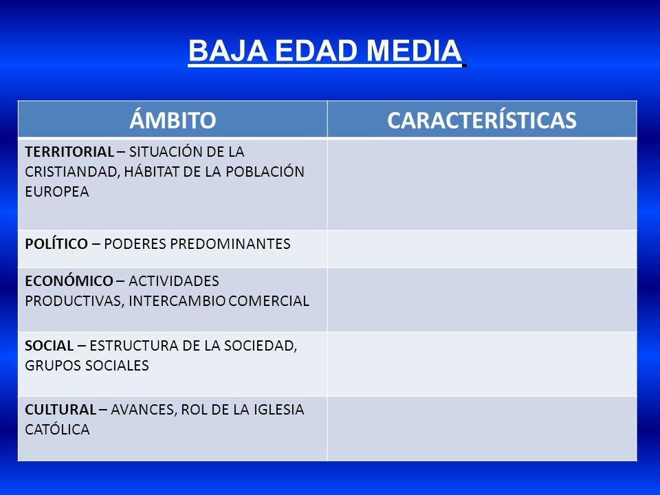 BAJA EDAD MEDIA: ÁMBITO CARACTERÍSTICAS