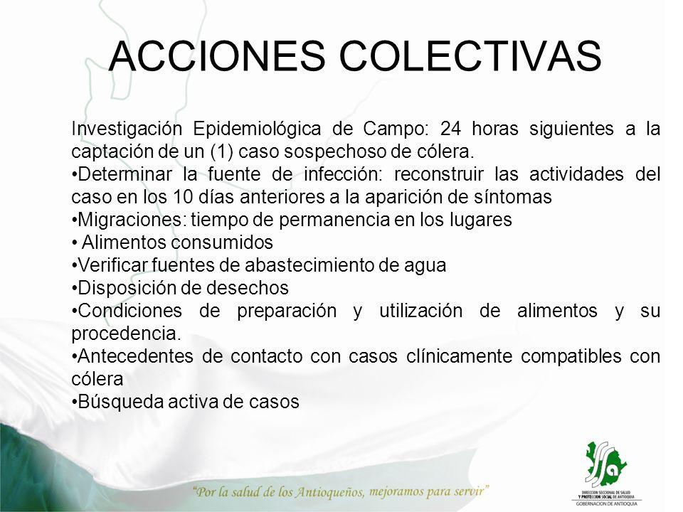 ACCIONES COLECTIVAS Investigación Epidemiológica de Campo: 24 horas siguientes a la captación de un (1) caso sospechoso de cólera.